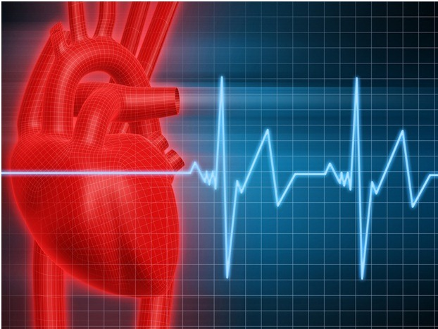heart-disease-and-depression-link